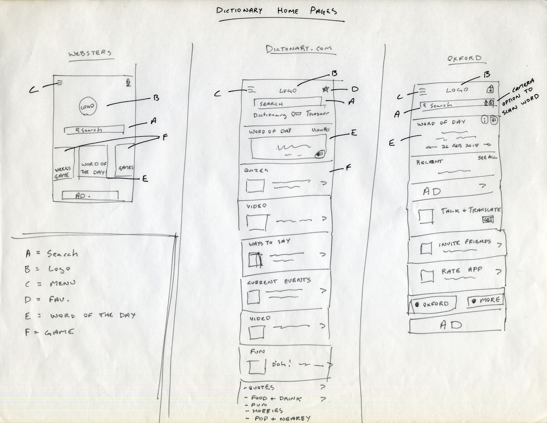 Jason Sadlowski, UX Designer: Case Study